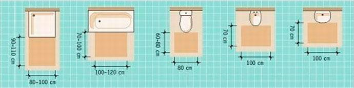 Эргономика и планы ванной комнаты