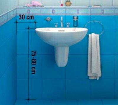 На какой высоте вешать раковину в ванной