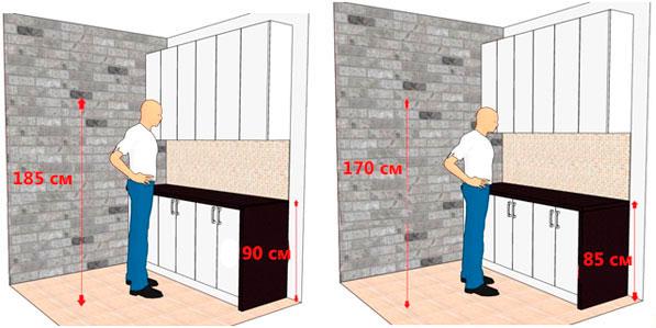 Высота кухонных шкафов от пола