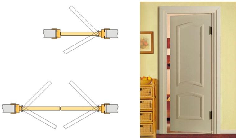 Маятниковые или качающиеся двери