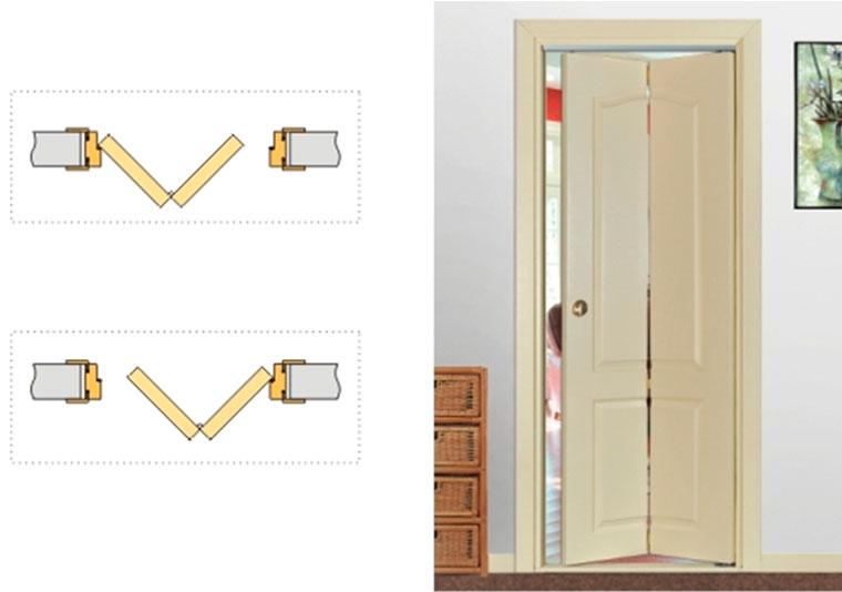 Межкомнатные складные двери-книжкой