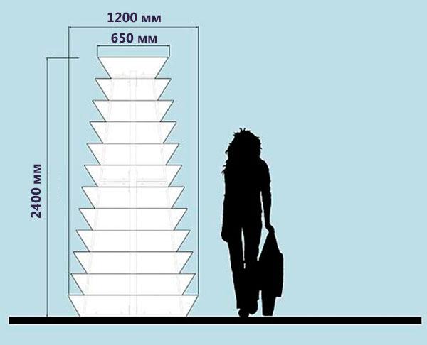 Другие виды вертикальных каскадных клумб