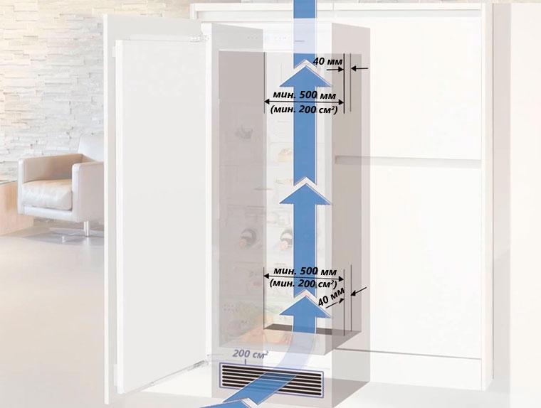 хорошая вентиляция для встроенного холодильника