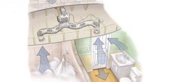 Вытяжки в ванную и туалет