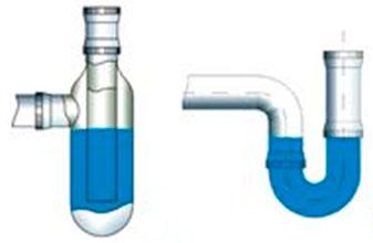 Бутылочный  и трубный сифон