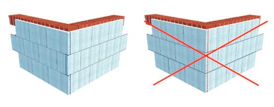 Распределение панелей на стене