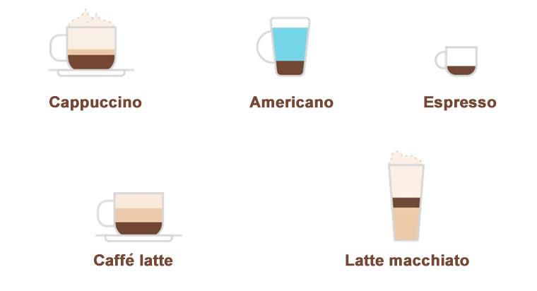Виды кофе, которые можно приготовить в кофемашине