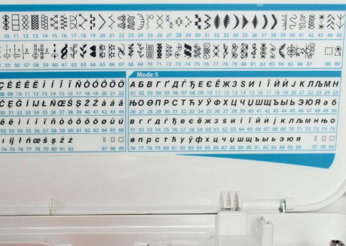Встроенная вышивка алфавита