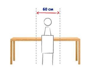 расположение стульев