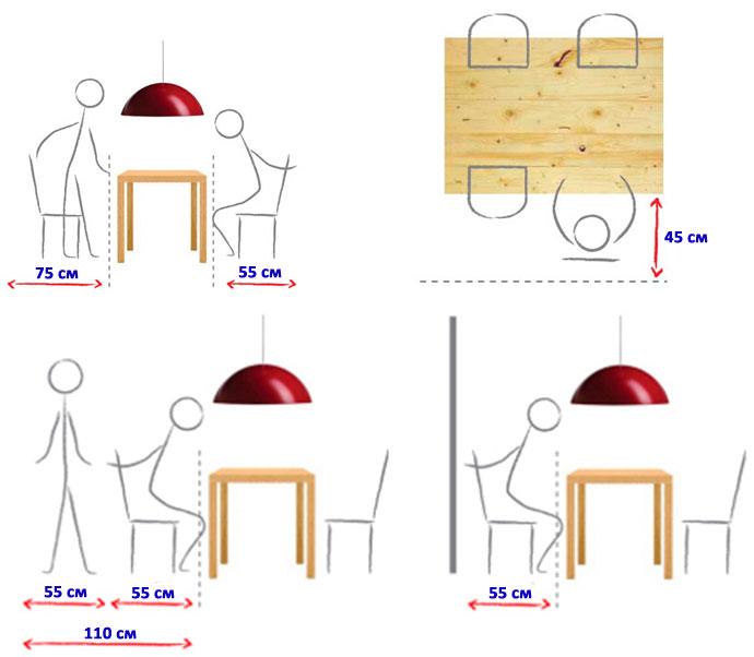 Расстояние между стульями и стеной