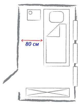 между кроватью и стеной должен быть проход не менее 80 см
