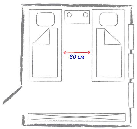 Как расставить мебель в детской спальне