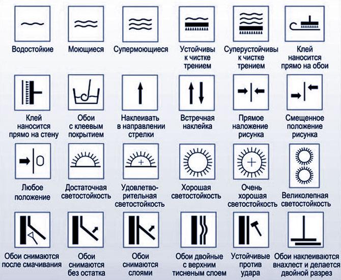 Что означают символы на обоях?
