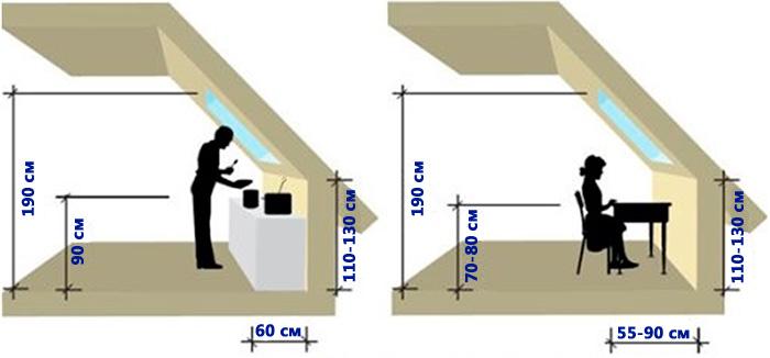 Гостиная и кухня на мансарде