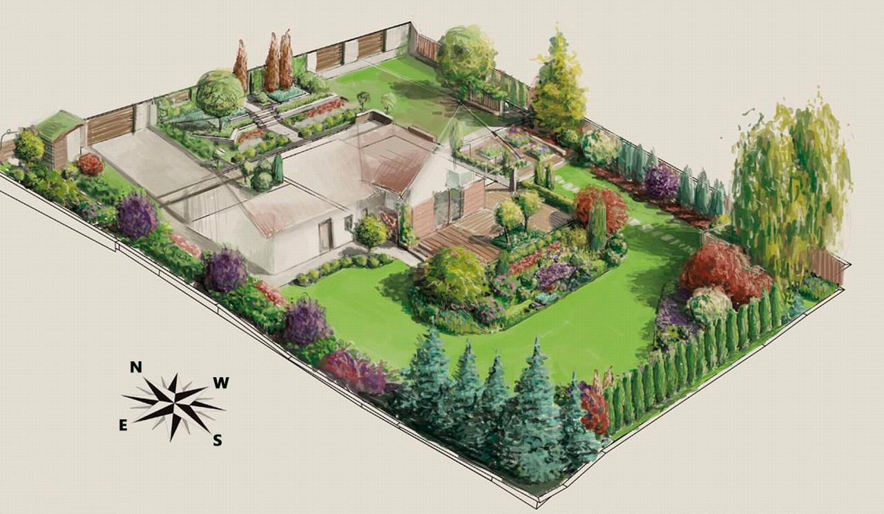 Ландшафтный дизайн загородного дома, фото