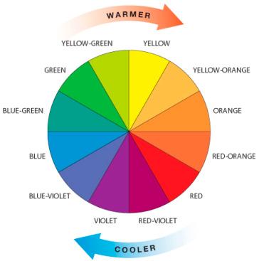 Теплые и холодные цвета и их влияние на человека