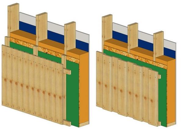 Вертикальные доски