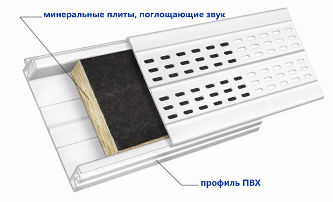 Устройство элемента пластикового шумозащитного забора
