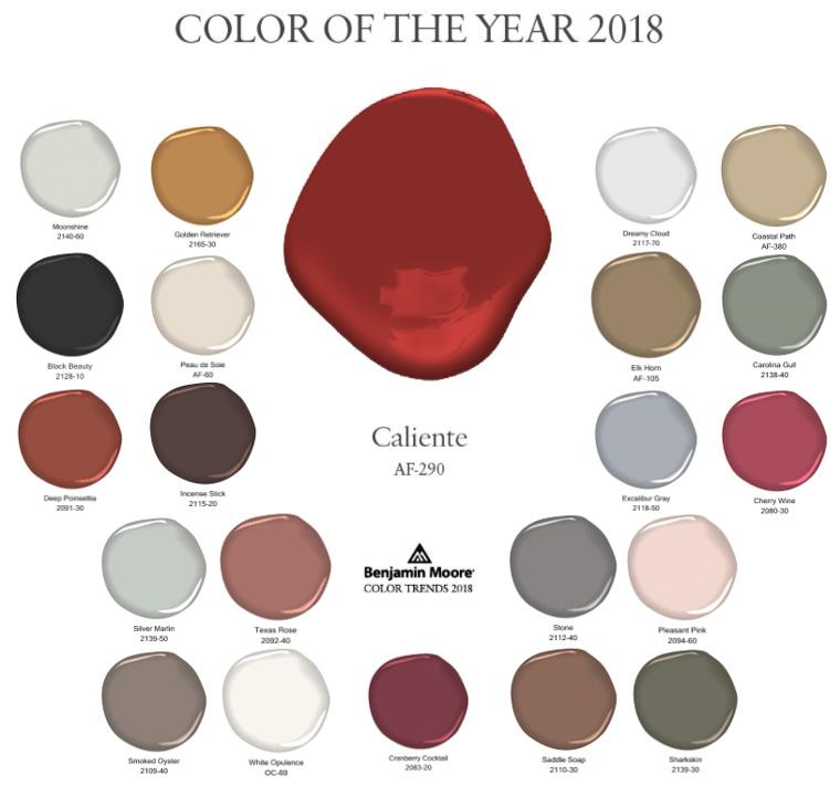 Какие еще цвета будут модными в интерьере 2018 году
