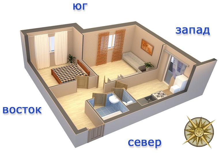 строительство дома по частям